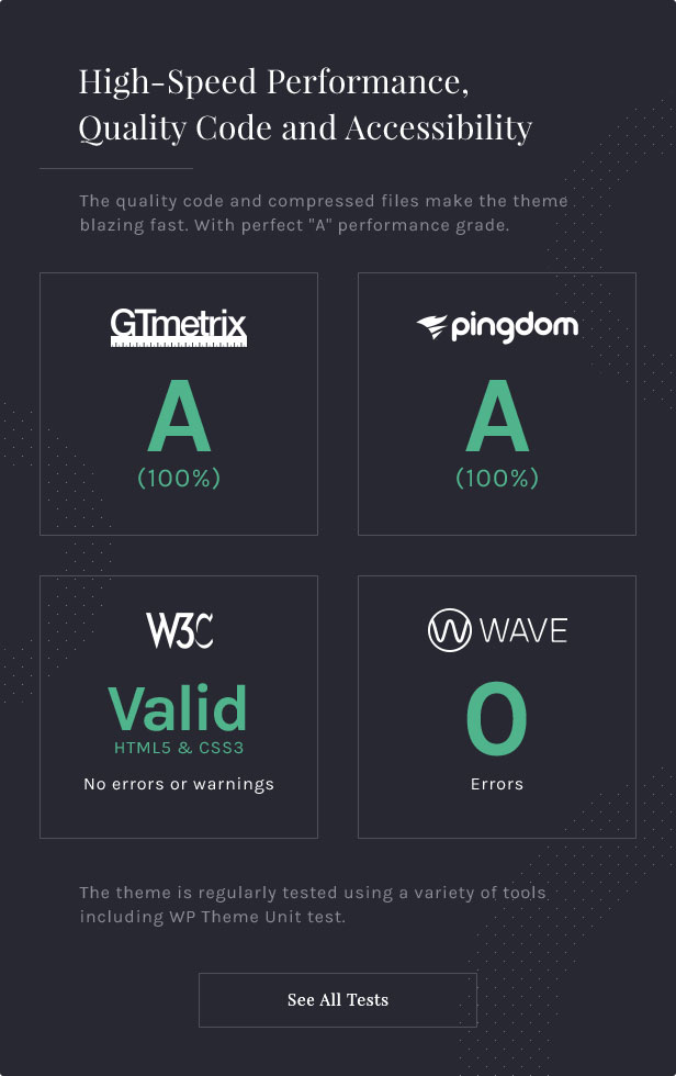 """High-Speed Performance: The quality code and compressed files make the theme blazing fast. With perfect """"A"""" performance grade on GTMetrix and Pingdom Tools."""