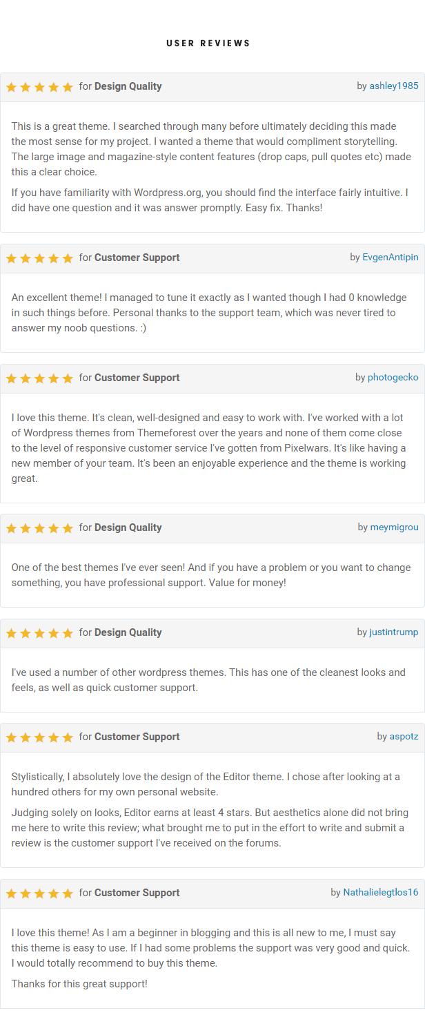 Editor Blog Theme User Reviews