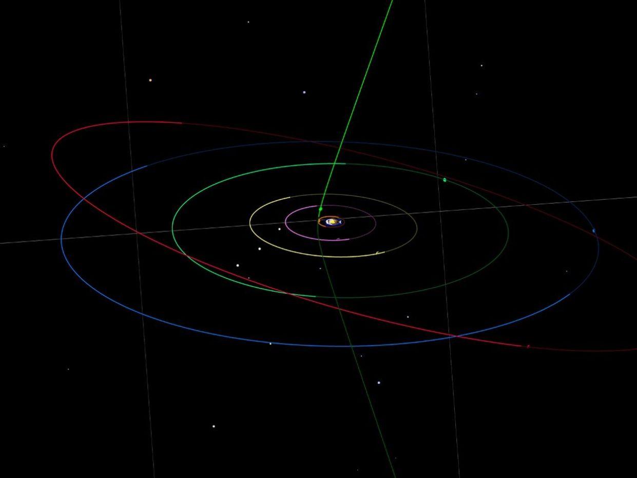 interstellar object comet candidate gb00234 map orbit illustration solar system gravity orbitalsimulator orbital simulator
