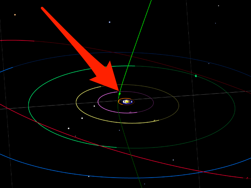 interstellar object comet candidate gb00234 map orbit illustration solar system gravity orbitalsimulator orbital simulator labeled