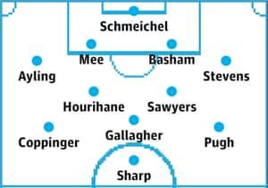 Football League team of the decade.