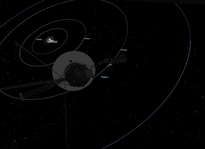This data visualization uses actual spacecraft trajectory data to show the family portrait image from Voyager 1's perspective in February 1990.