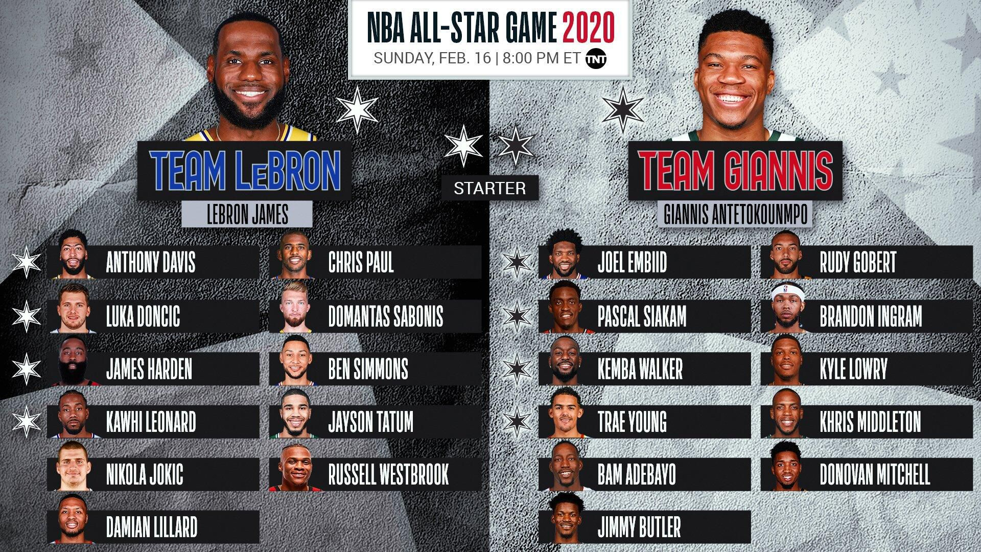 nba-all-star-rosters-2020