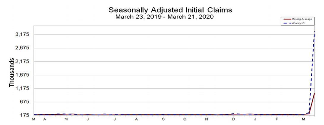 unemployment-initial-claims-seasonally-adjusted.png