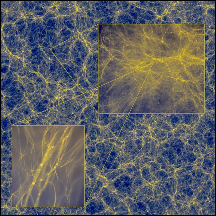 """A zoomed in, computer-generated simulation of the distribution of dark matter in the universe. The top right inset shows dark-matter halos. The bottom left inset shows tiny blobs that depict dark-matter halos the size of Earth. <p class=""""copyright"""">J. Wang, S. Bose/CfA</p>"""