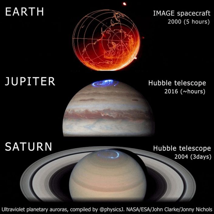 "Ultraviolet footage shows aurorae on Earth, Jupiter, and Saturn. Stars appear in the background of Earth's footage. <p class=""copyright""><a href=""https://twitter.com/physicsj/status/1230466890297794560?s=12"" rel=""nofollow noopener"" target=""_blank"" data-ylk=""slk:NASA/ESA/John Clarke/Jonny Nichols/James O'Donoghue"" class=""link rapid-noclick-resp"">NASA/ESA/John Clarke/Jonny Nichols/James O'Donoghue</a></p>"