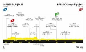 2020 Tour de France Stage 21
