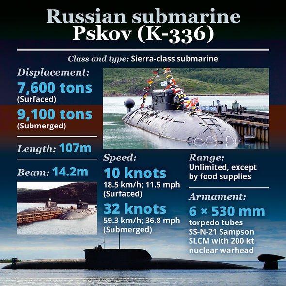 Russia submarine Pskov