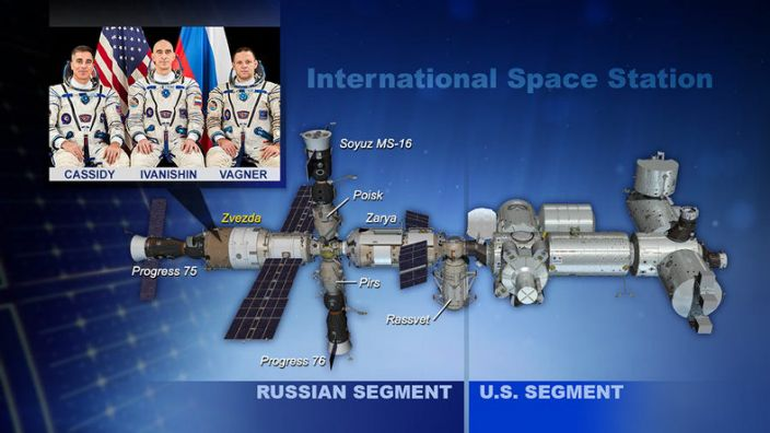 """A diagram of the International Space Station, with the Zvezda Service Module highlighted. <p class=""""copyright"""">NASA</p>"""