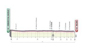 Stage 21 of the 2020 Giro d'Italia
