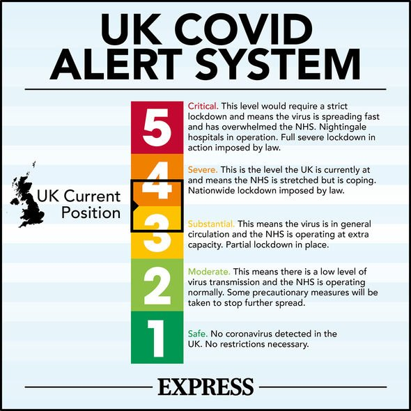 Covid alert system: The UK has a national traffic light system in place to track the virus' spread