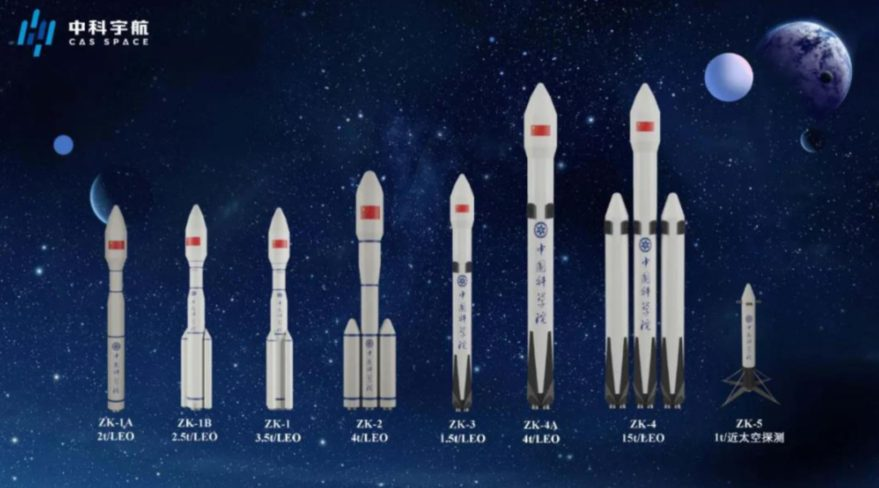 Renders of planned ZK series launch vehicles planned by Zhongke Aerospace, also known as CAS Space.